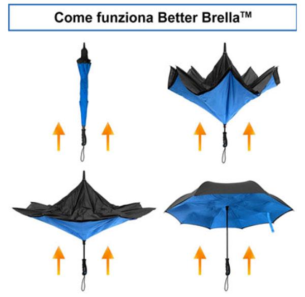 better brella funzioni